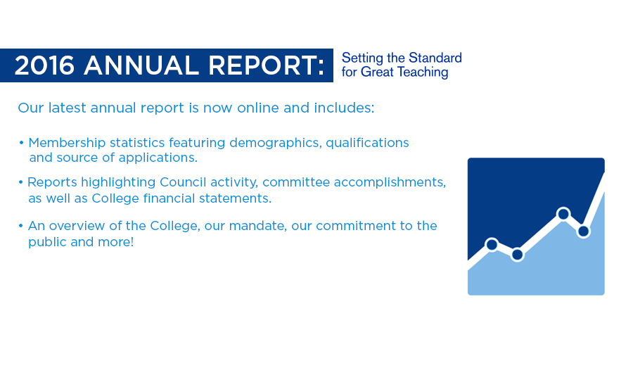 A promotional banner for the College's 2016 Annual Report